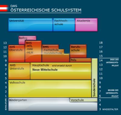 nemcinaorg deutsch als fremdsprache něm�ina jako ciz237